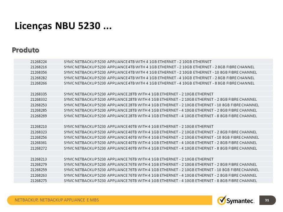 Licenças NBU 5230 ... Produto NETBACKUP, NETBACKUP APPLIANCE E MBS