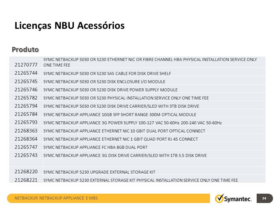 Licenças NBU Acessórios