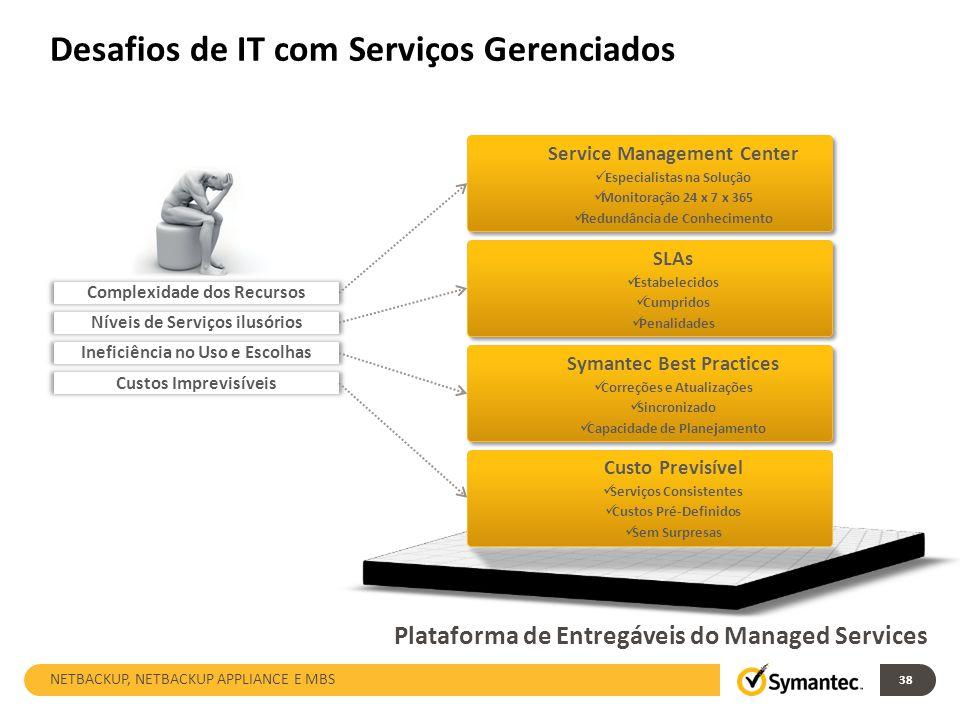 Desafios de IT com Serviços Gerenciados