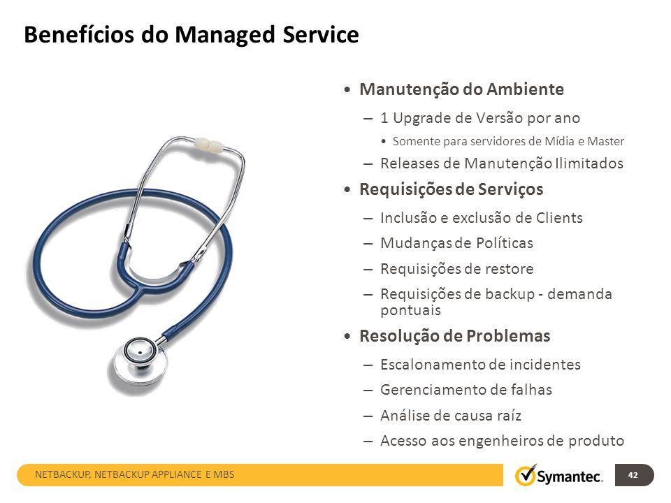 Benefícios do Managed Service