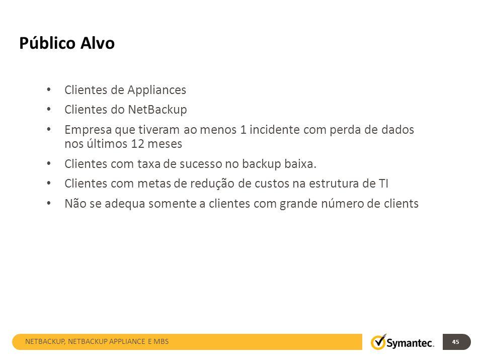 Público Alvo Clientes de Appliances Clientes do NetBackup