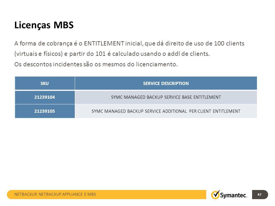 Licenças MBS A forma de cobrança é o ENTITLEMENT inicial, que dá direito de uso de 100 clients.