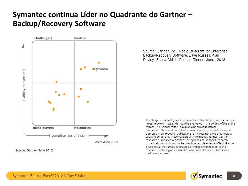 Symantec continua Líder no Quadrante do Gartner – Backup/Recovery Software