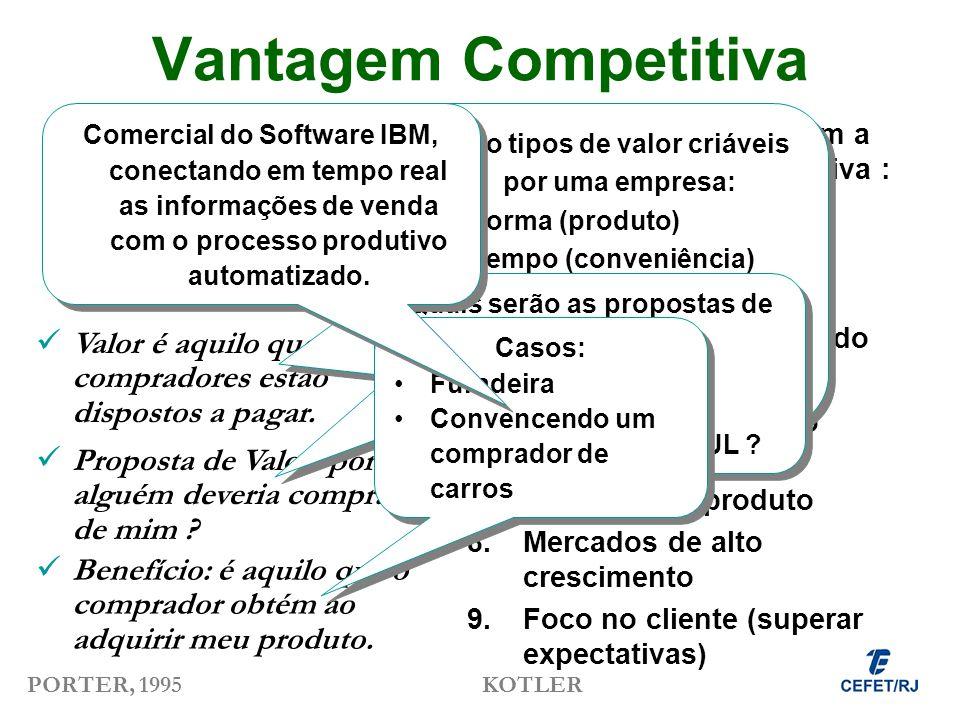 Vantagem Competitiva É o fator que determina porque uma empresa apresenta desempenho (lucratividade) superior ao de outras.