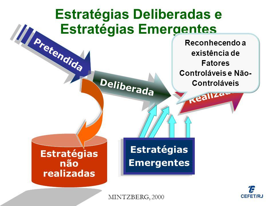 Estratégias Deliberadas e Estratégias Emergentes