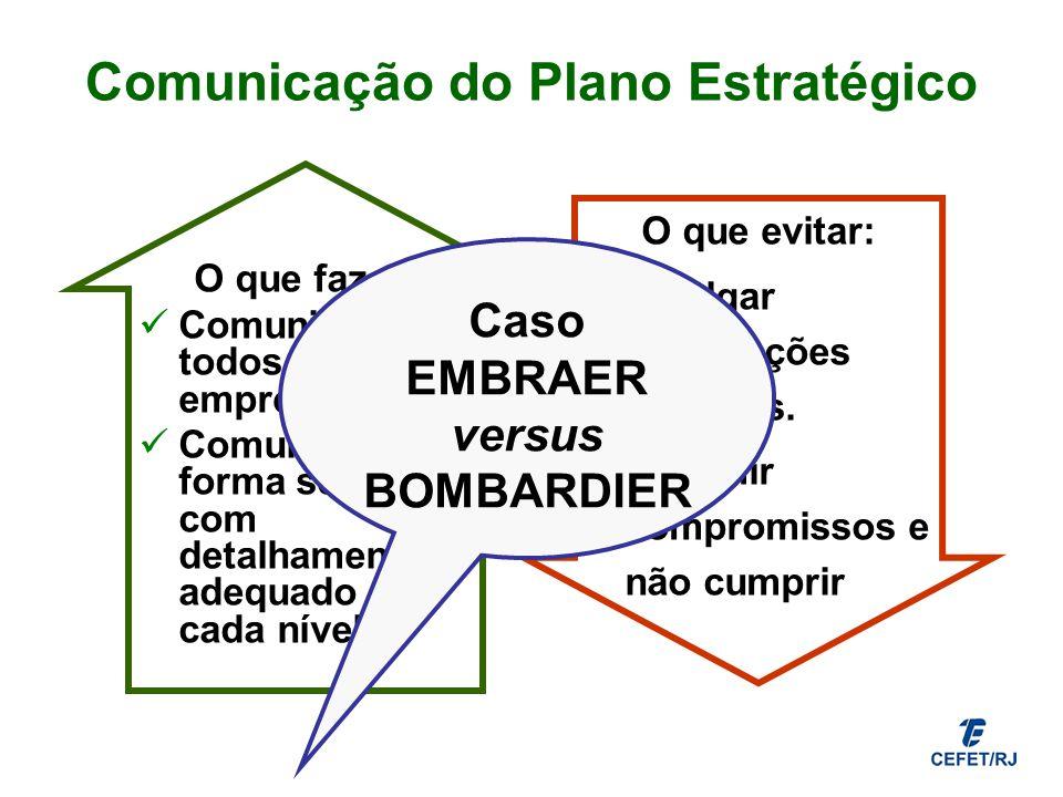 Comunicação do Plano Estratégico
