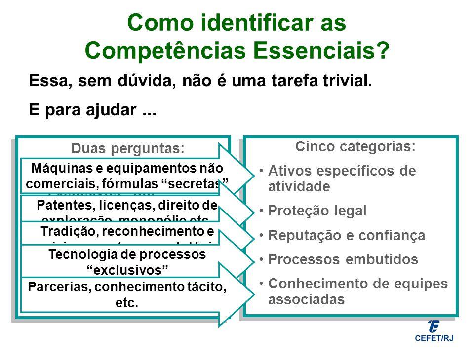 Como identificar as Competências Essenciais