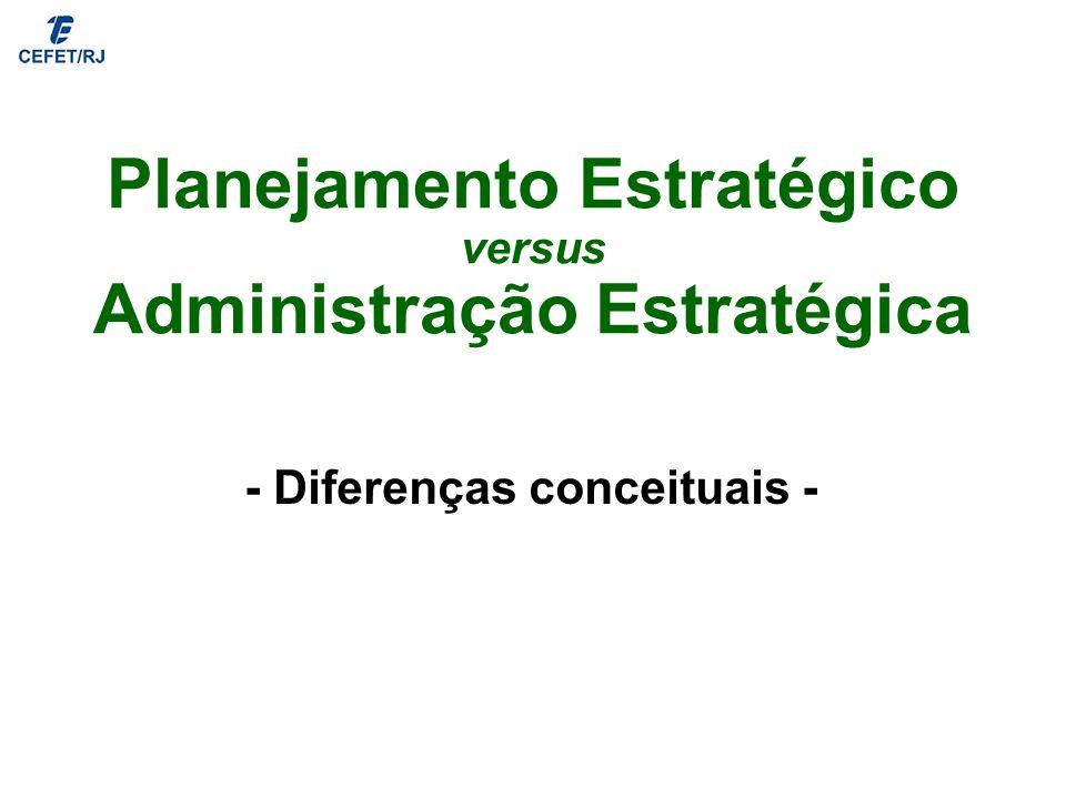 Planejamento Estratégico versus Administração Estratégica