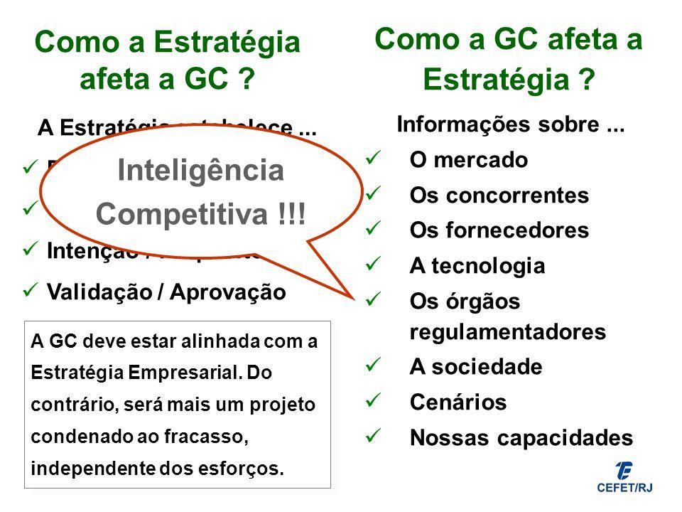 Como a Estratégia afeta a GC Como a GC afeta a Estratégia