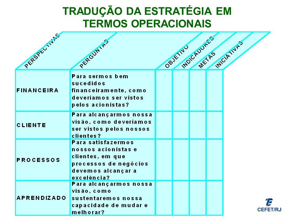 TRADUÇÃO DA ESTRATÉGIA EM TERMOS OPERACIONAIS