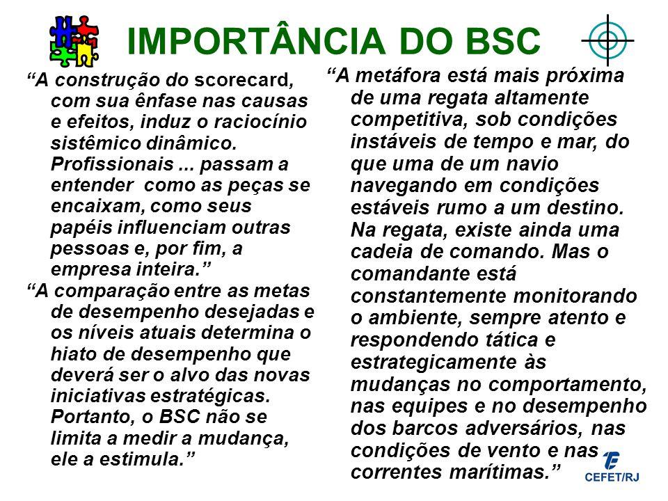 IMPORTÂNCIA DO BSC
