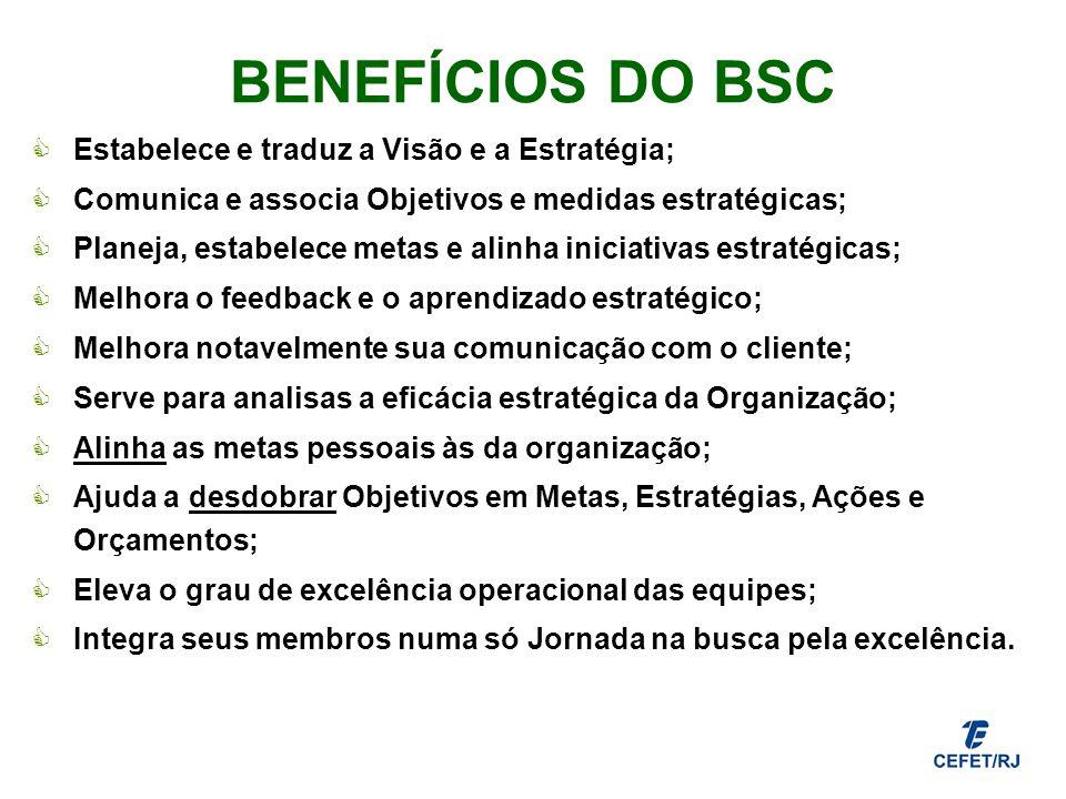 BENEFÍCIOS DO BSC Estabelece e traduz a Visão e a Estratégia;