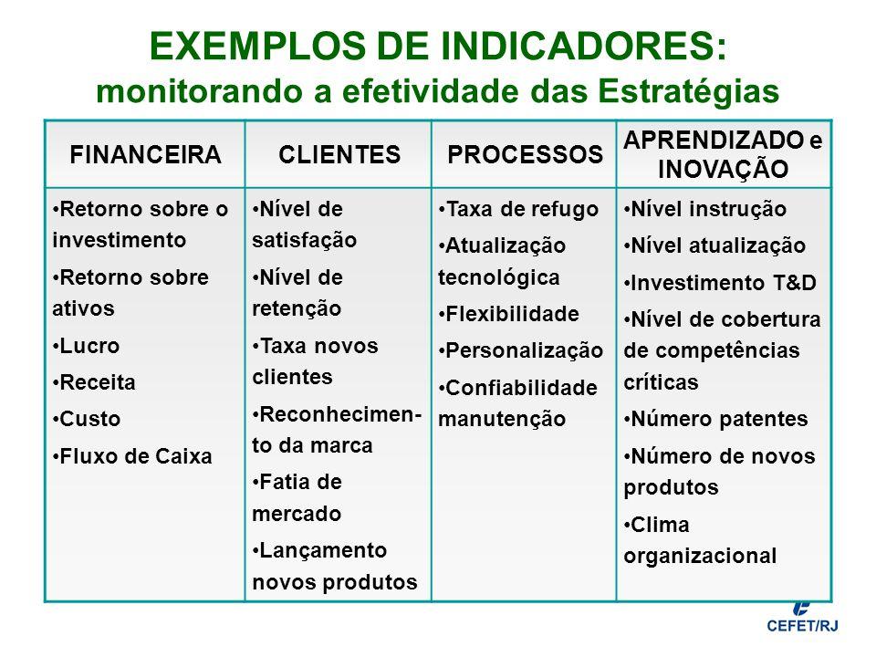 EXEMPLOS DE INDICADORES: monitorando a efetividade das Estratégias