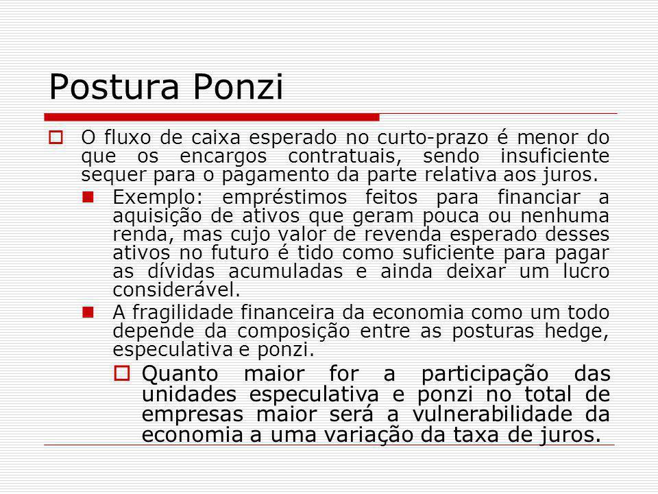 Postura Ponzi