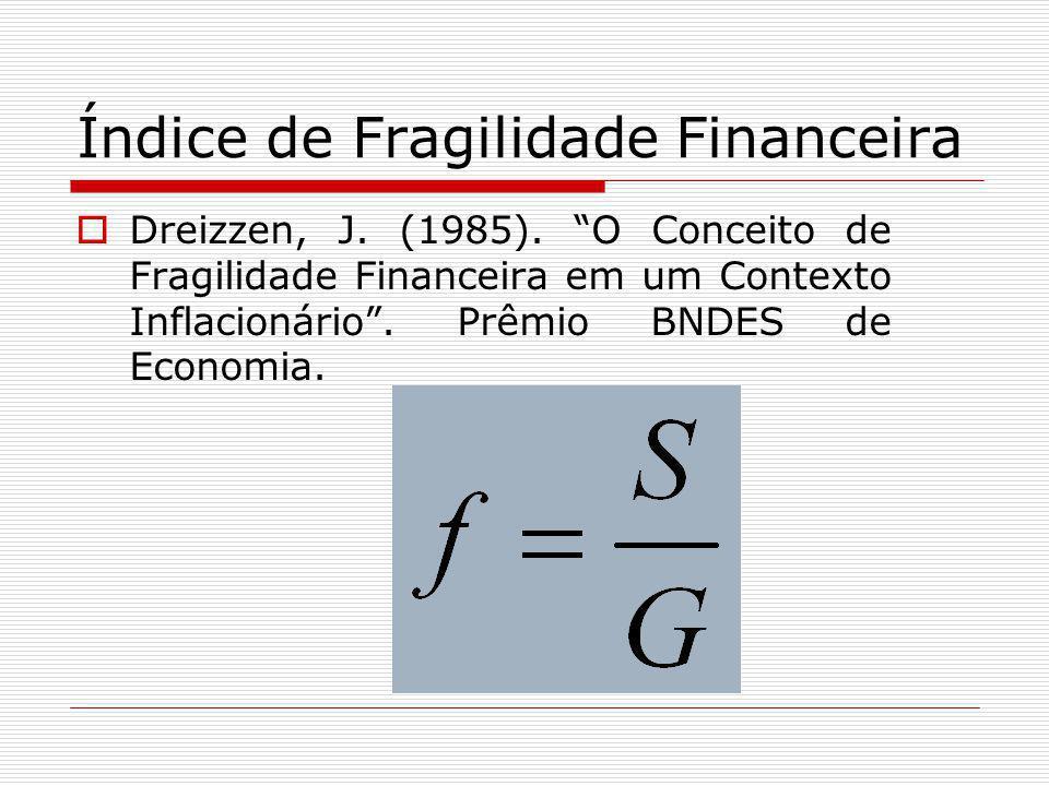 Índice de Fragilidade Financeira