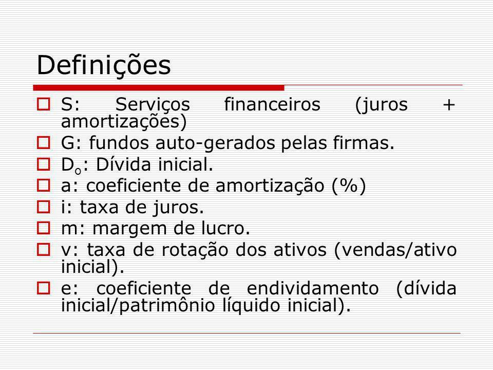 Definições S: Serviços financeiros (juros + amortizações)
