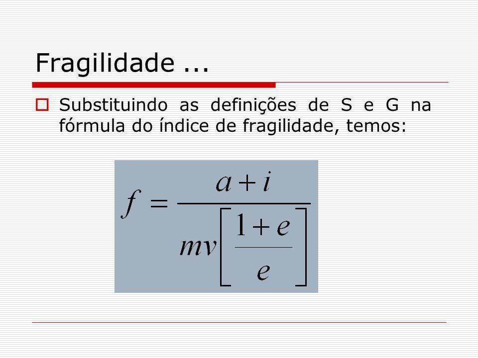 Fragilidade ... Substituindo as definições de S e G na fórmula do índice de fragilidade, temos: