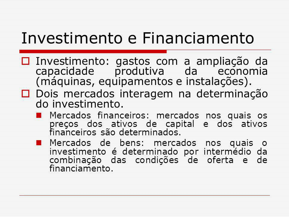 Investimento e Financiamento