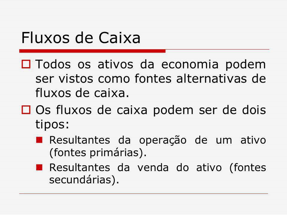 Fluxos de Caixa Todos os ativos da economia podem ser vistos como fontes alternativas de fluxos de caixa.