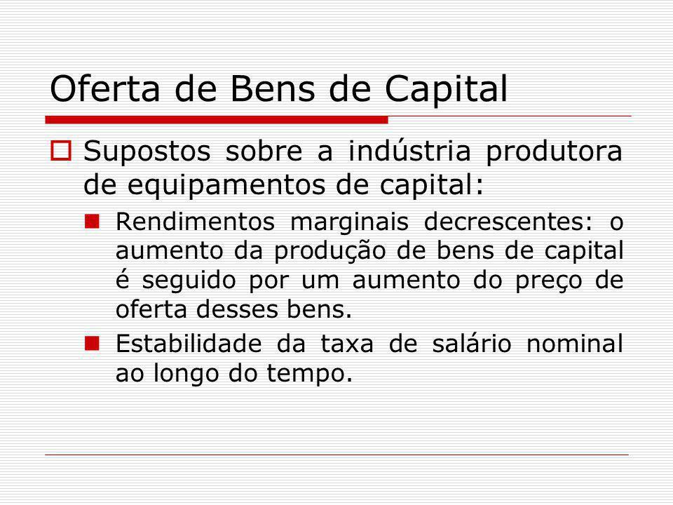 Oferta de Bens de Capital