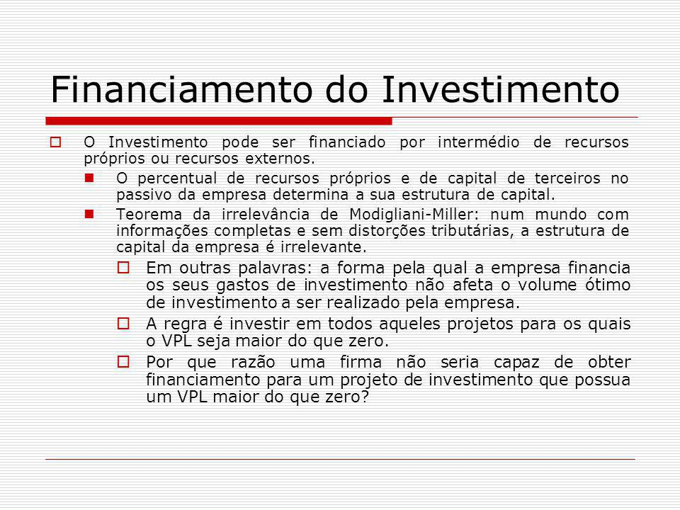 Financiamento do Investimento