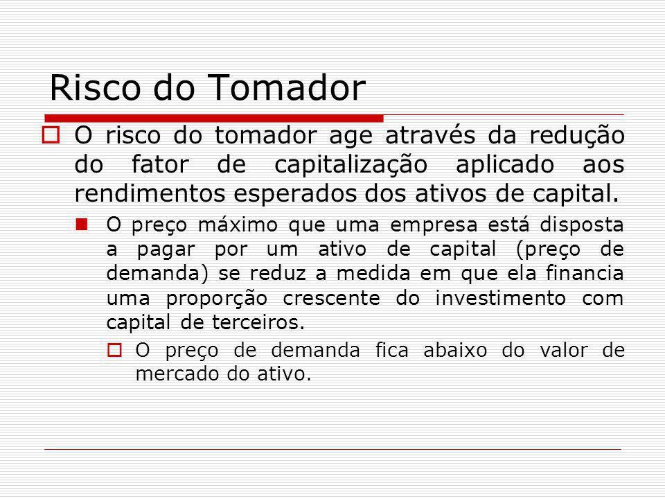 Risco do Tomador O risco do tomador age através da redução do fator de capitalização aplicado aos rendimentos esperados dos ativos de capital.