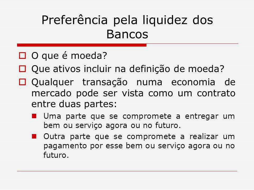 Preferência pela liquidez dos Bancos
