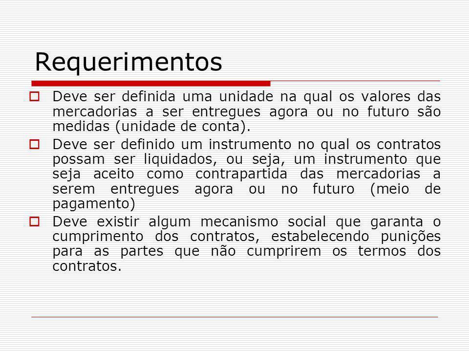 Requerimentos Deve ser definida uma unidade na qual os valores das mercadorias a ser entregues agora ou no futuro são medidas (unidade de conta).