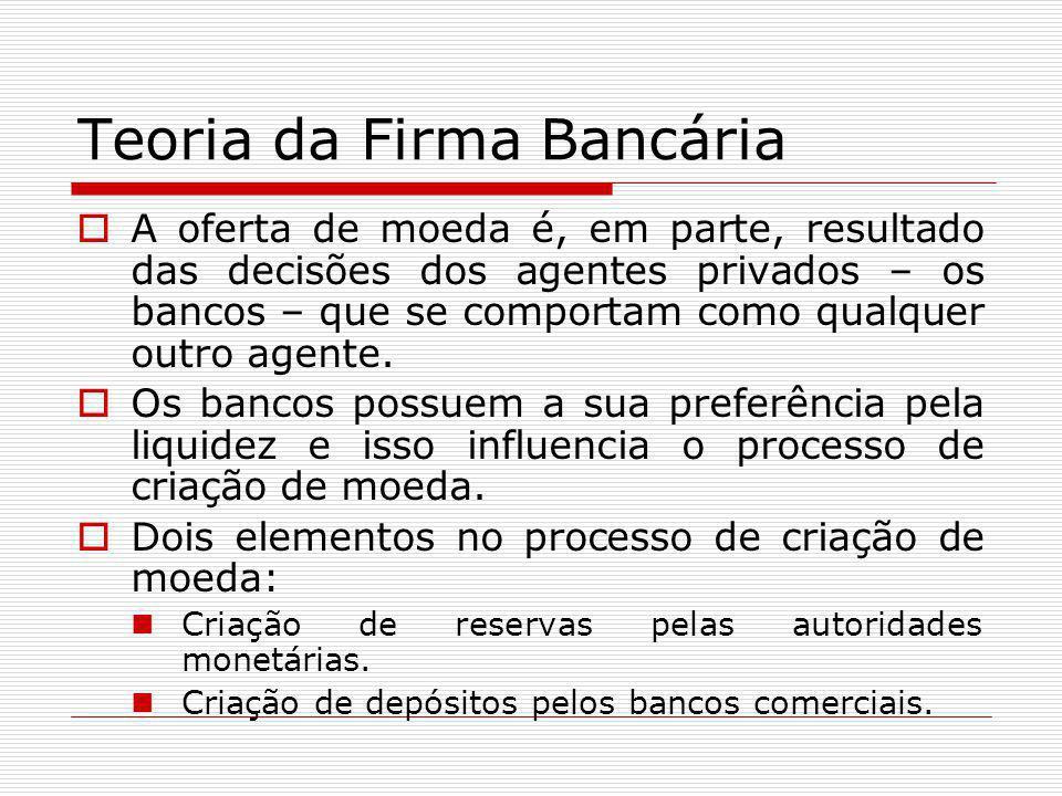 Teoria da Firma Bancária