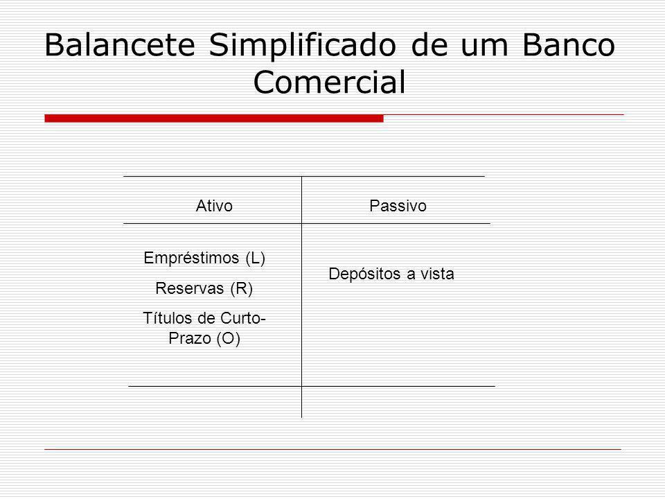 Balancete Simplificado de um Banco Comercial