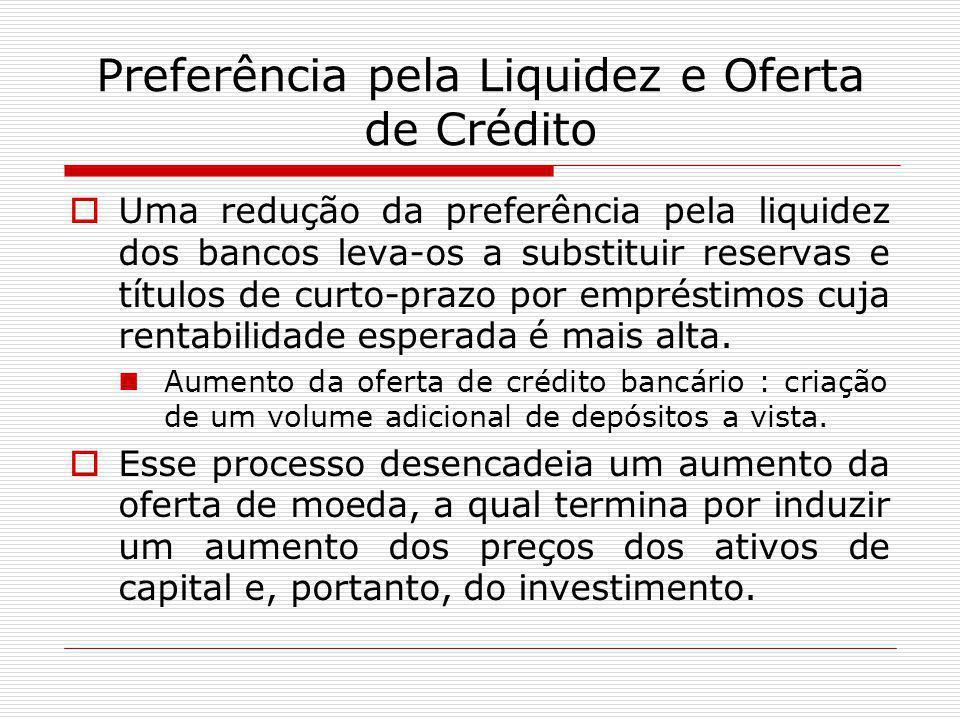 Preferência pela Liquidez e Oferta de Crédito