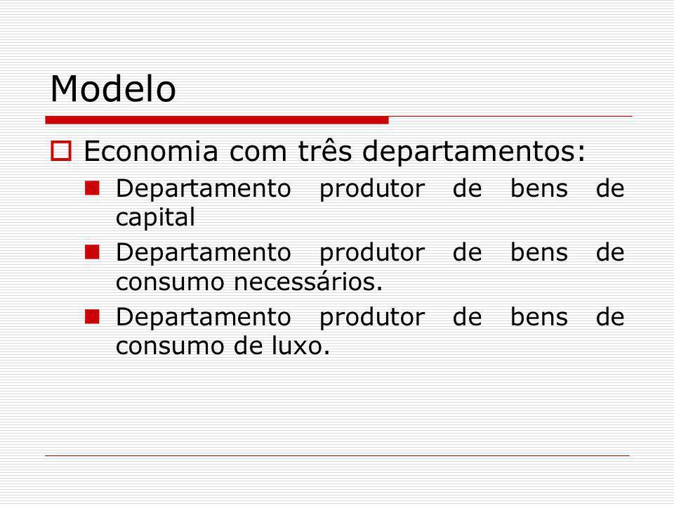 Modelo Economia com três departamentos: