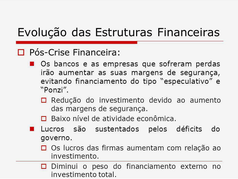 Evolução das Estruturas Financeiras