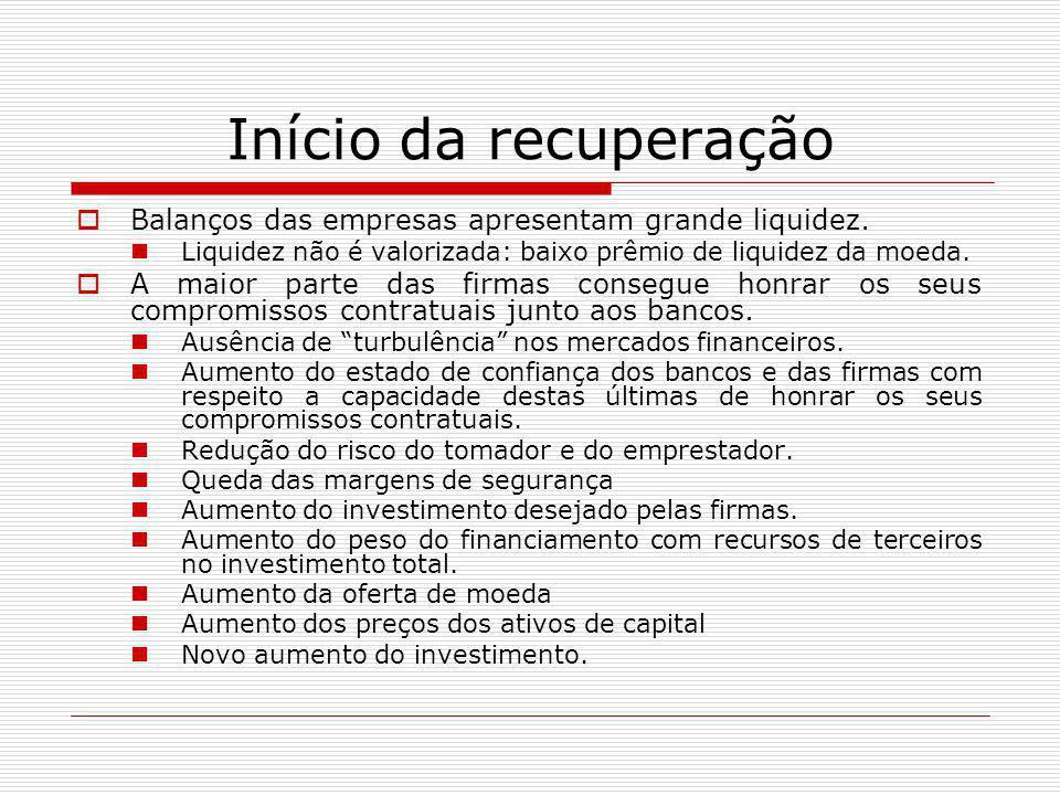 Início da recuperação Balanços das empresas apresentam grande liquidez. Liquidez não é valorizada: baixo prêmio de liquidez da moeda.
