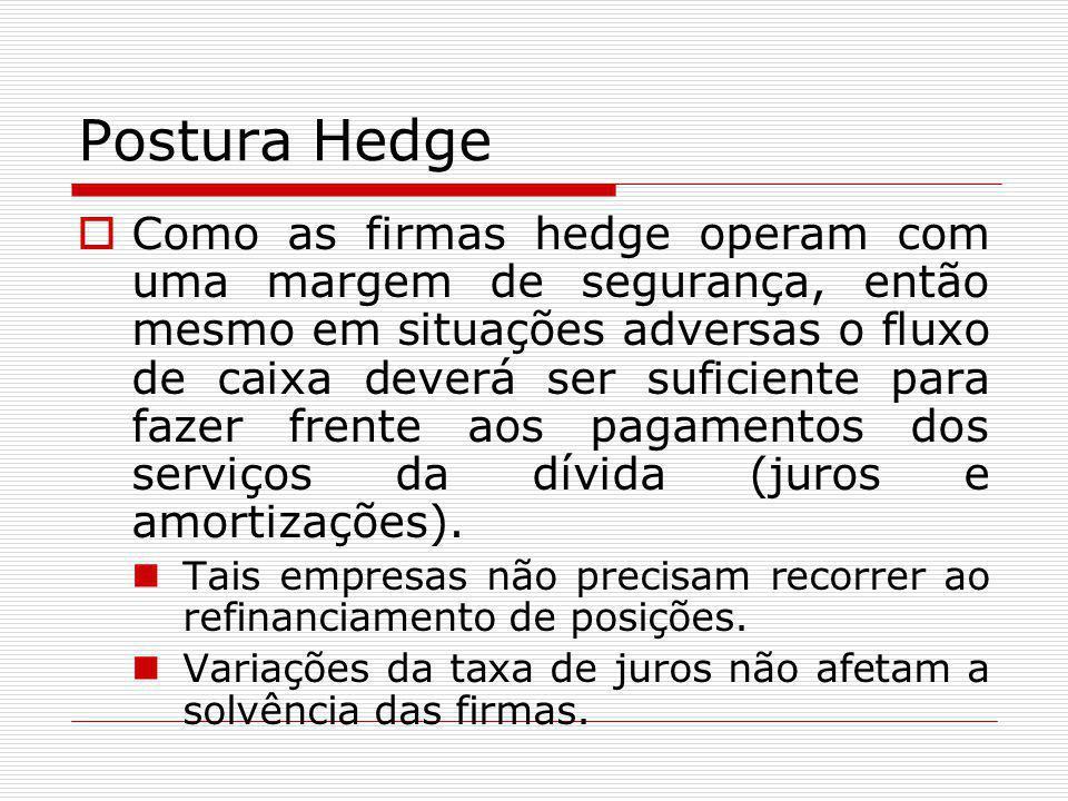 Postura Hedge