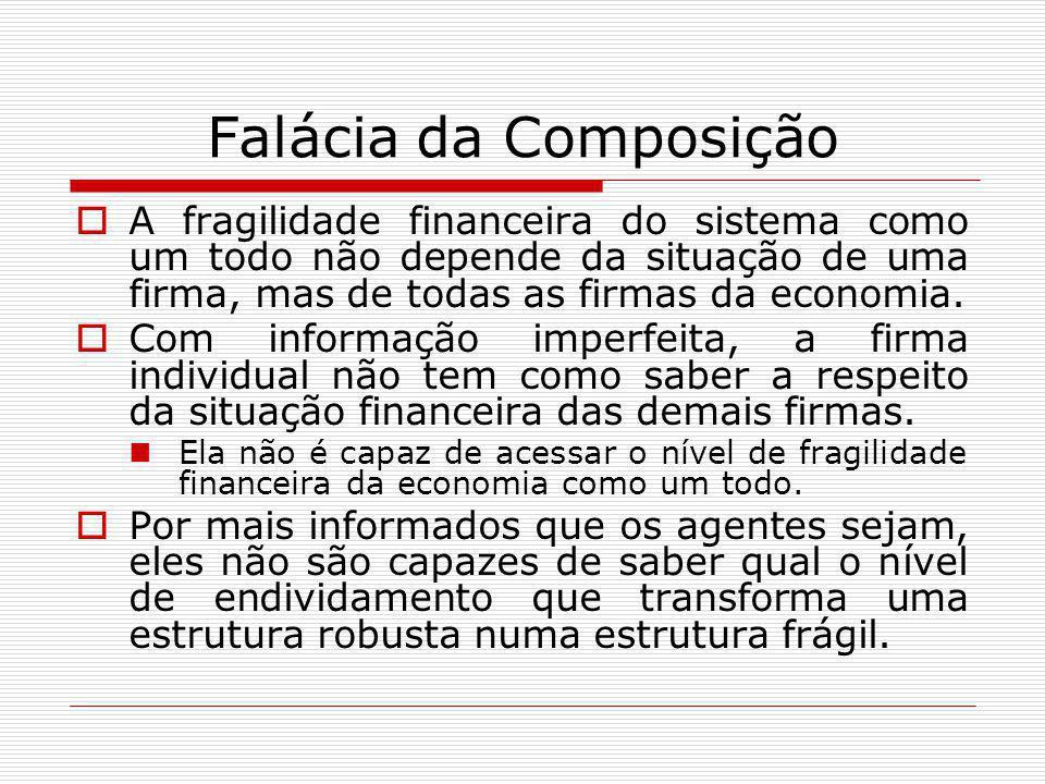 Falácia da Composição A fragilidade financeira do sistema como um todo não depende da situação de uma firma, mas de todas as firmas da economia.
