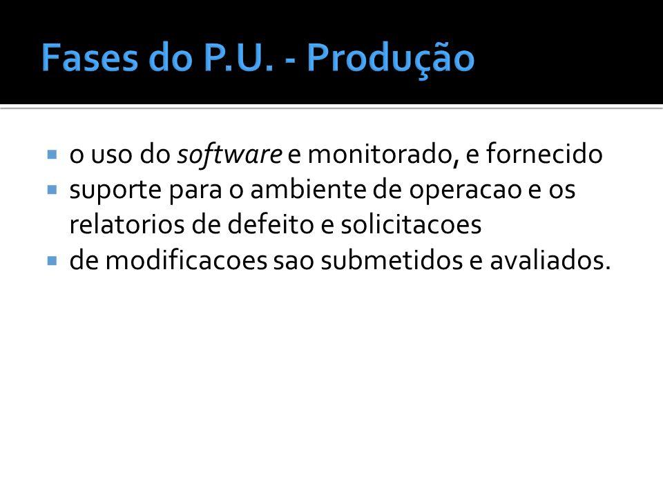 Fases do P.U. - Produção o uso do software e monitorado, e fornecido