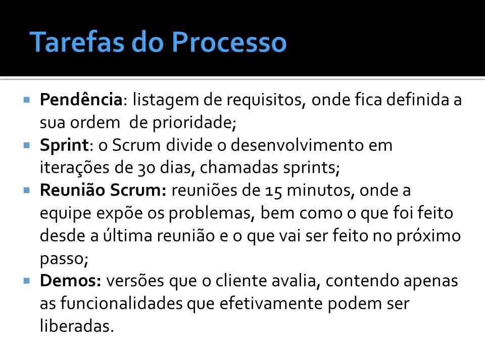 Tarefas do Processo Pendência: listagem de requisitos, onde fica definida a sua ordem de prioridade;