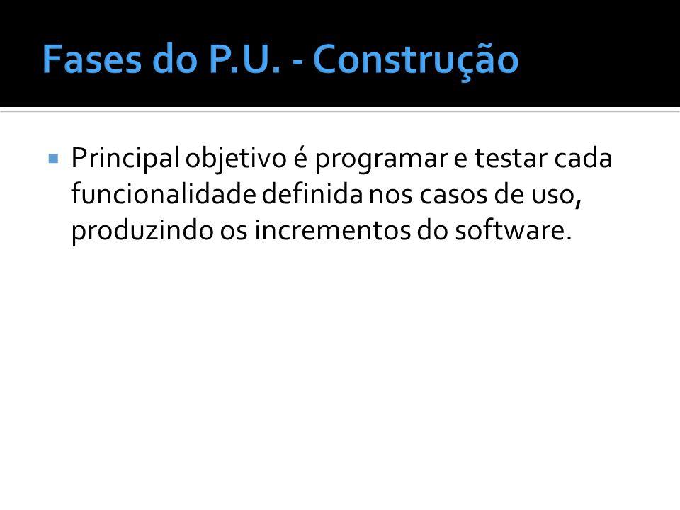 Fases do P.U. - Construção