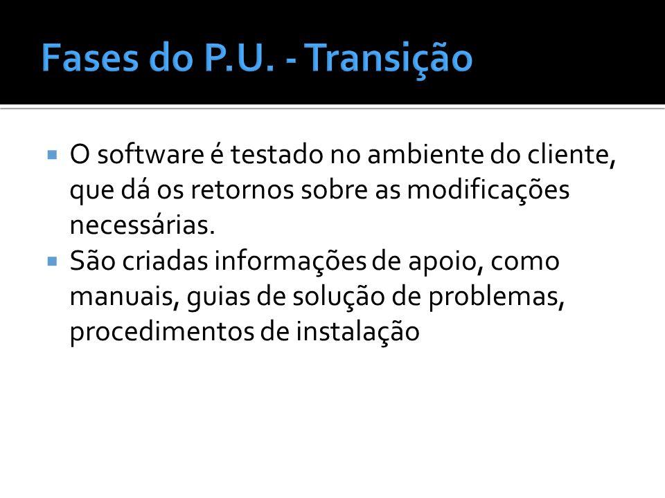 Fases do P.U. - Transição O software é testado no ambiente do cliente, que dá os retornos sobre as modificações necessárias.