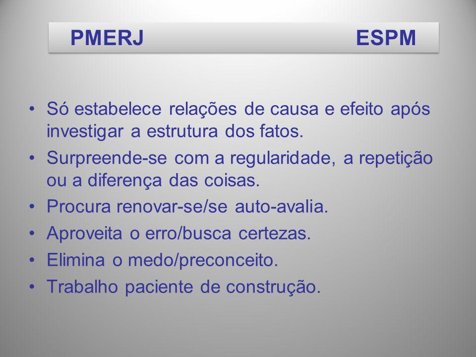 PMERJ ESPM Só estabelece relações de causa e efeito após investigar a estrutura dos fatos.