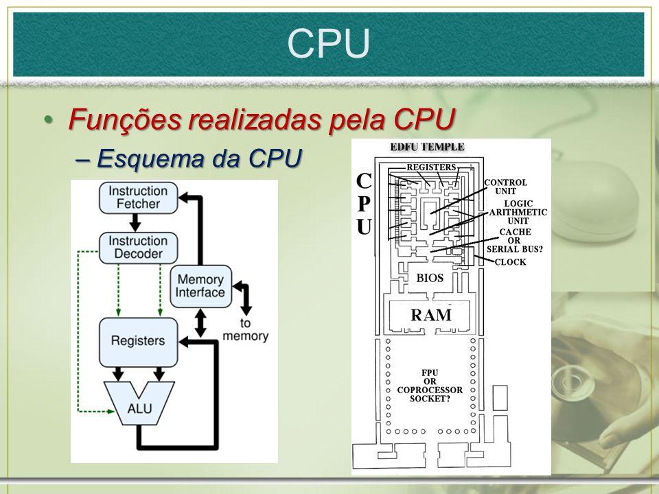 CPU Funções realizadas pela CPU Esquema da CPU