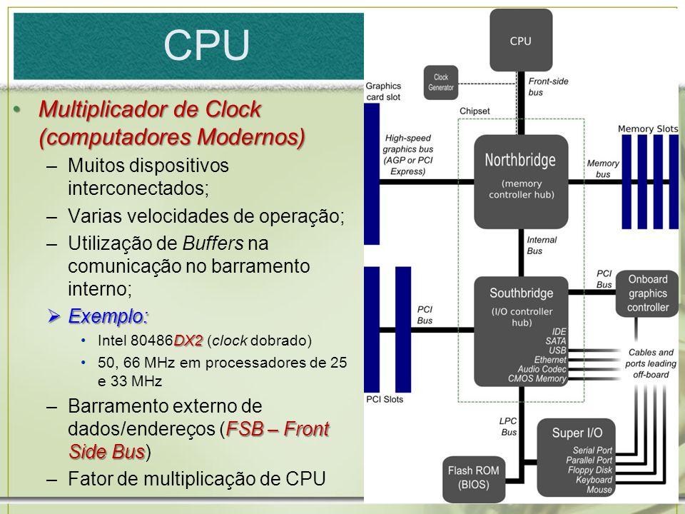 CPU Multiplicador de Clock (computadores Modernos)
