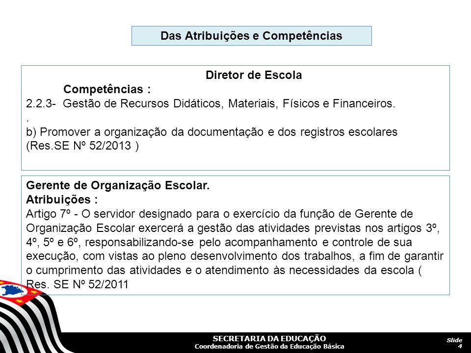 Das Atribuições e Competências