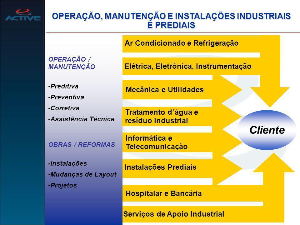 OPERAÇÃO, MANUTENÇÃO E INSTALAÇÕES INDUSTRIAIS E PREDIAIS