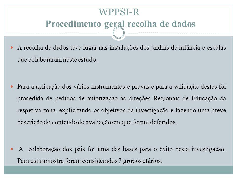 WPPSI-R Procedimento geral recolha de dados