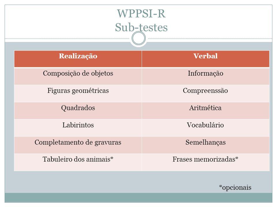 WPPSI-R Sub-testes Realização Verbal Composição de objetos Informação