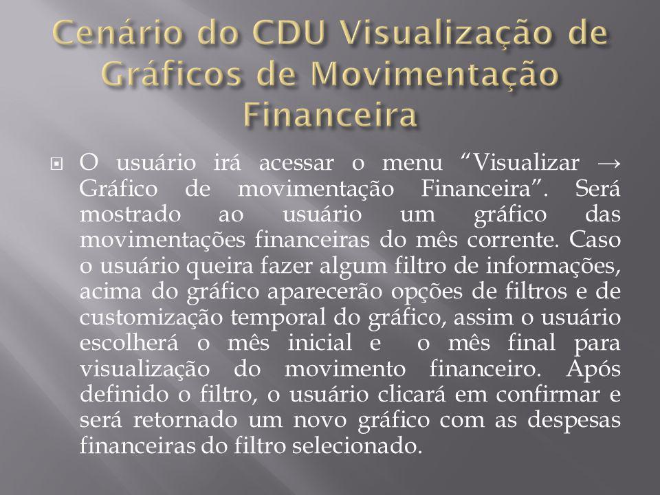 Cenário do CDU Visualização de Gráficos de Movimentação Financeira