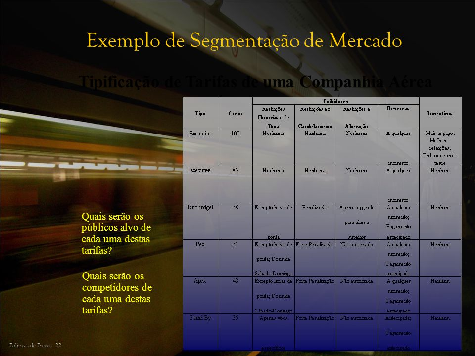 Exemplo de Segmentação de Mercado