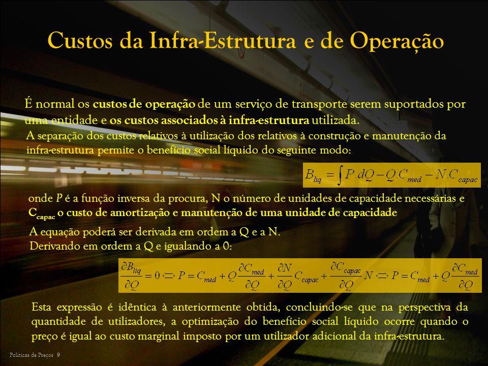 Custos da Infra-Estrutura e de Operação